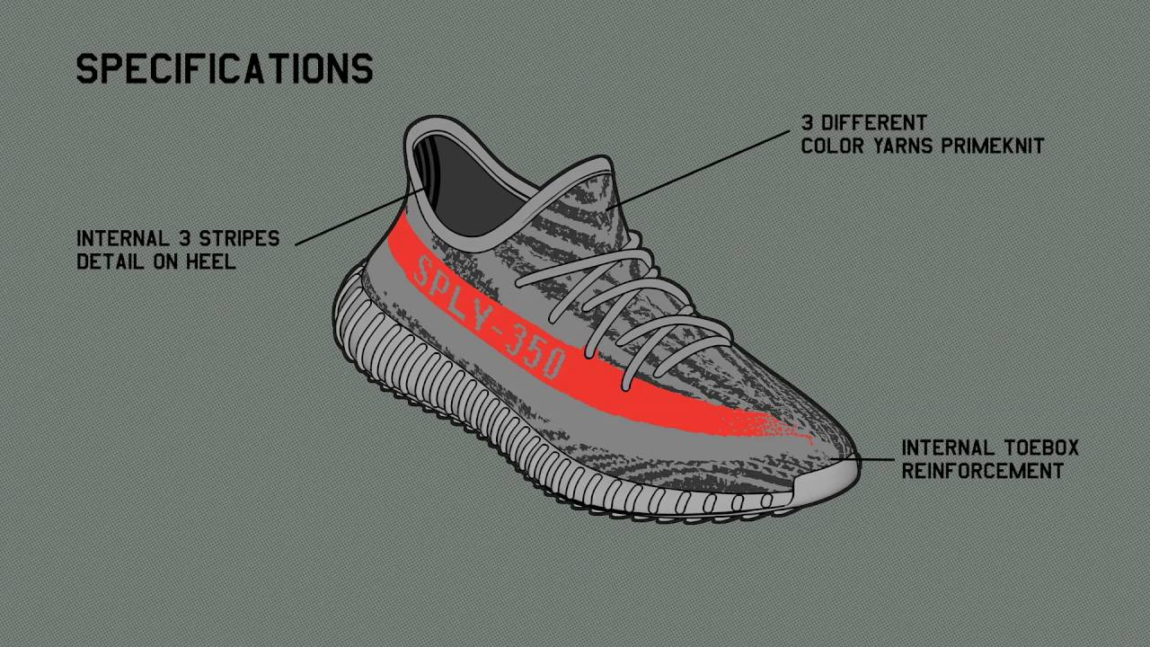 Yeezy Boost 350 V2 Black/Red [BY9612] 1.94 Adidas Shop