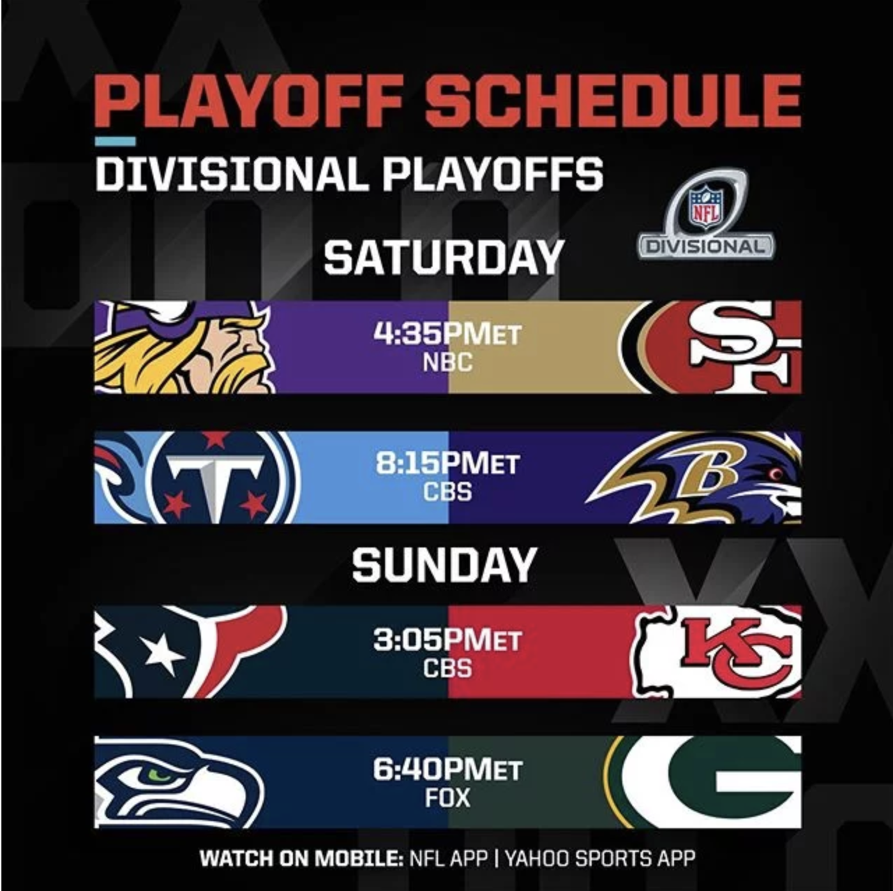 The 2019 Nfl Divisional Playoffs Schedule Inthrill